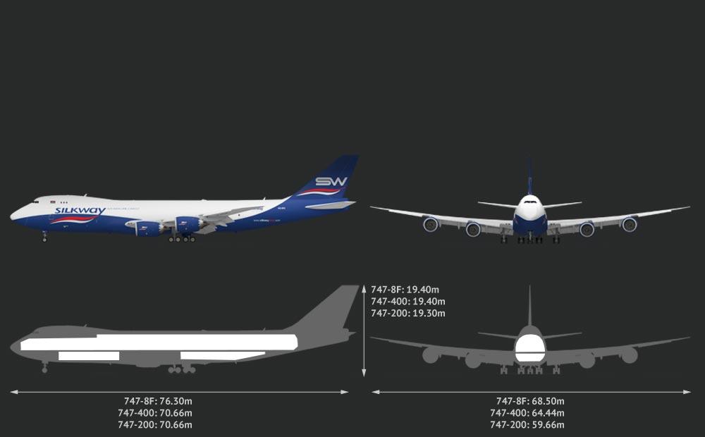 https://global-feeder.com/wp-content/uploads/2020/12/747-8-Specs.jpg